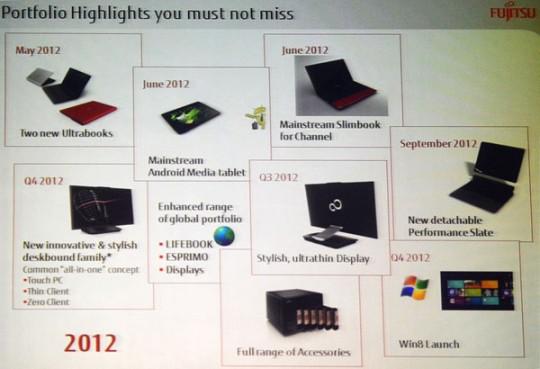 Fujitsu готовит два новых планшета