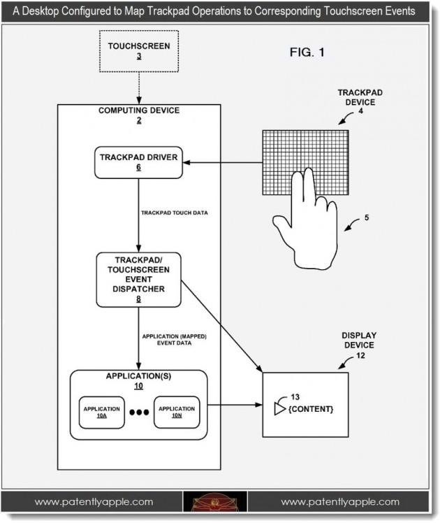 Новый патент Google касается управлением тачпадом