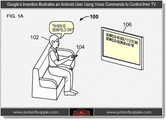 Google собирается запатентовать технологию голосового управления телевизором