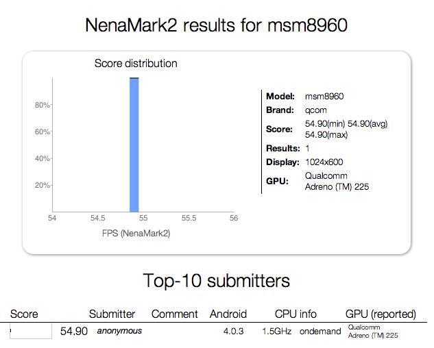 Информация и тесты нового процессора Snapdragon MSM8960