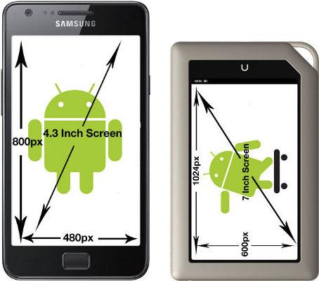 Фрагментация Android на практике — незначительная проблема