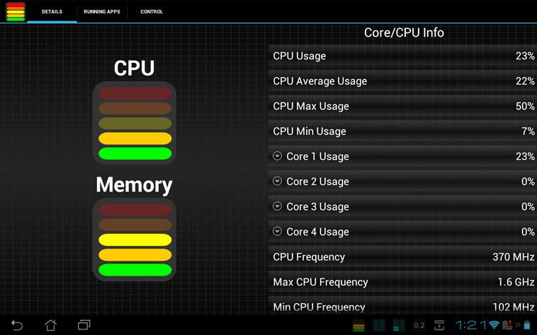 Tablet CPU Usage Monitor позволяет следить за потреблением ресурсов на планшете