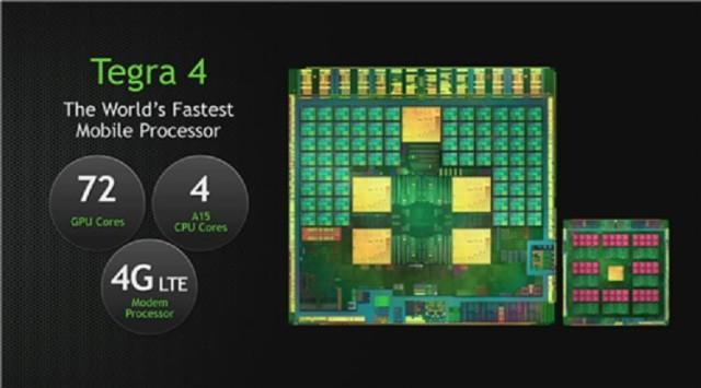 CES 2013: NVIDIA представила новое поколение мобильных процессоров Tegra