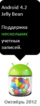 android-4.2