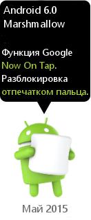 характеристики андроид 6.0