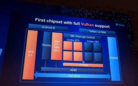 архитектура технологии vulcan