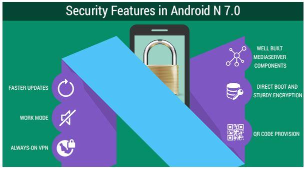 безопасность в android 7